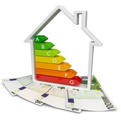 Haus Energiekosten sparen