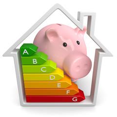 im Haus Energie sparen