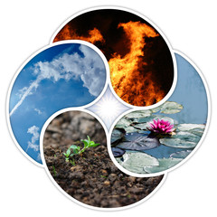 Vier Elemente - Feuer, Wasser, Erde, Luft