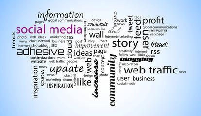 Word cloud. Social media concept