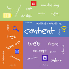 Word cloud. Content concept