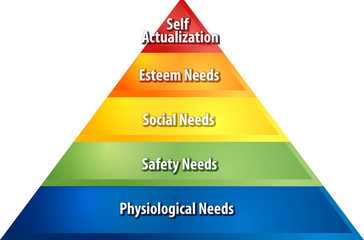 Hierarchy of needs business diagram illustration