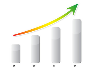 Graph showing growth over the four quarters of an year.