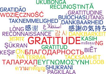 Gratitude multilanguage wordcloud background concept