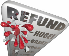Refund Thermometer Measure Money Back Cash Tax Return