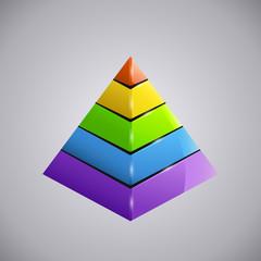 business piramida 3