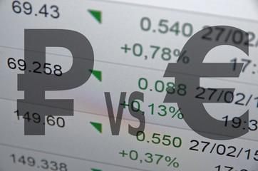 Russian ruble versus Euro