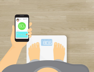 Smart scales mobile app