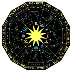 Vector illustration of a zodiacal circle with the constellations
