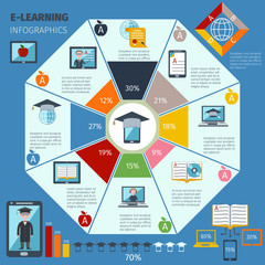 E-learning Infographics Set