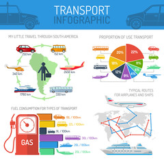 Transport infographic concept set