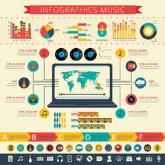 Nostalgic music infographic presentation print