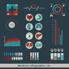 Medical Infographic set in flat style.  medical concept.