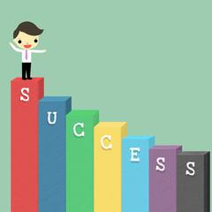 way of success