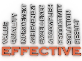 3d image effective  issues concept word cloud background