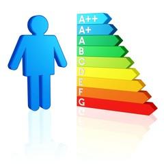 Energieausweis und Mensch