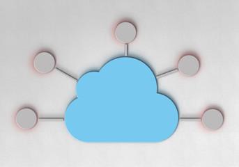 Cloud - Chart - 3d p
