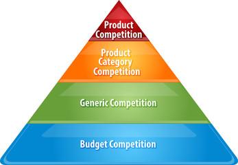 Competition levels business diagram illustration,