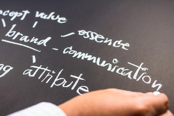 Brand Communication