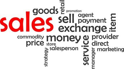 word cloud - sales