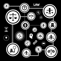 scales justice icon set