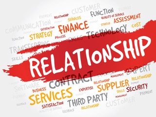Relationship word cloud, business concept
