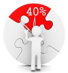 percent time