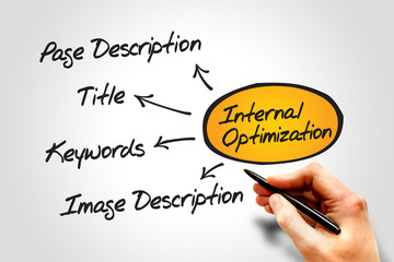 Internal optimization of website's pages (SEO) diagram
