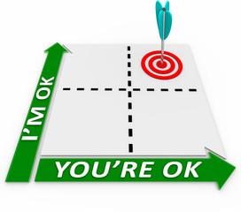 I'm OK You're Okay Words Matrix Both Good Condition Outlook Atti