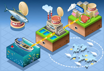 Isometric Infographic Tuna Distribution Chain
