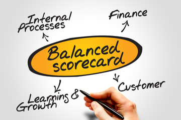 Balanced scorecard diagram, business concept