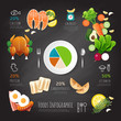 Infographic clean food low calories flat lay on chalkboard backg - 82230936