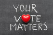 your vote matters - 82237900