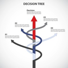Decision Tree Chart - Vector Infographic