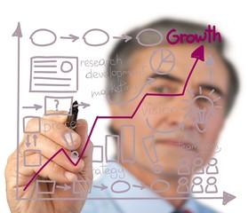 Computer Software. Database plan