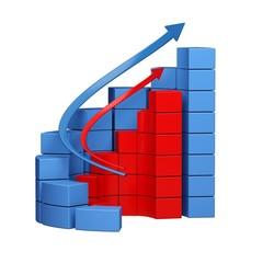 Growth. 3D. Graphs