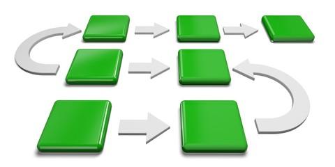 Organization. 3D. Flowchart
