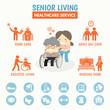 Senior Living health care service option infographic