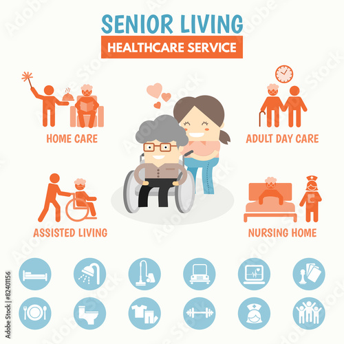 Senior Living health care service option infographic - 82401156