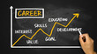 career development chart - 82442519