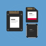 flash storage sd card SSD memory poster