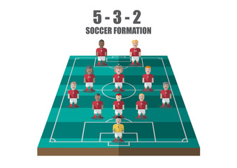 Soccer strategy 5-3-2 perspective pitch