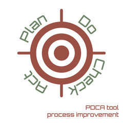 PDCA tool achieve the target
