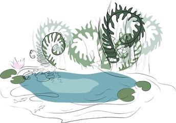 Bodies of fresh water