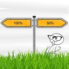 motivation,100%