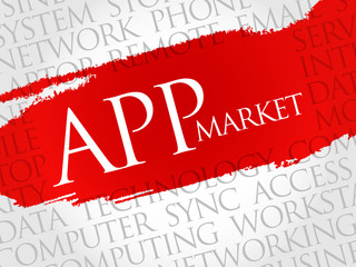 APP Market word cloud concept