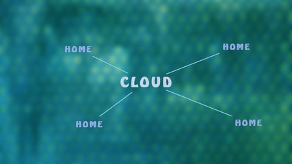 Cloud Computing - cloud / network / data - mind map