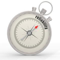 Reliability compass