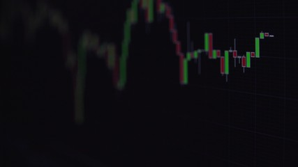 Stock Exchange Charts (close-up footage)