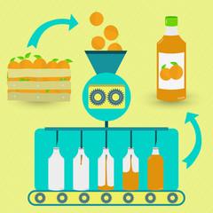 Orange juice fabrication process